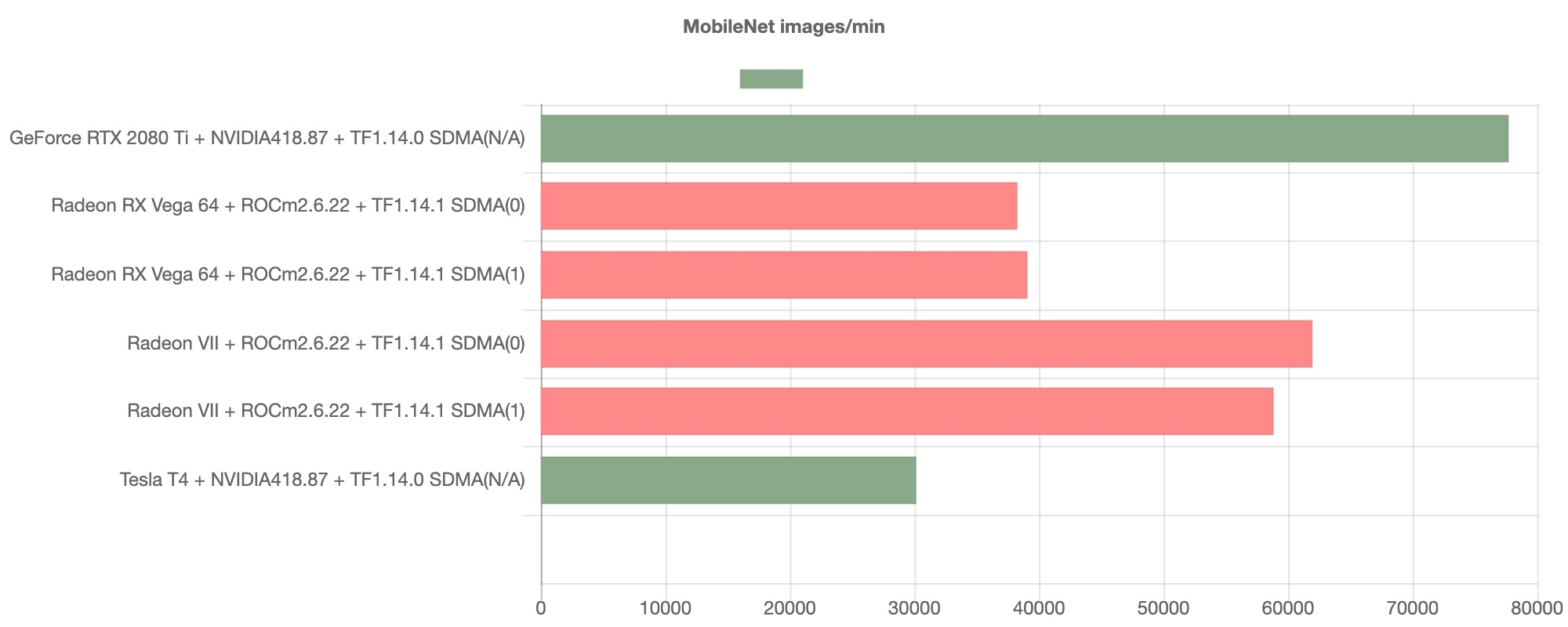 image for benchmarks